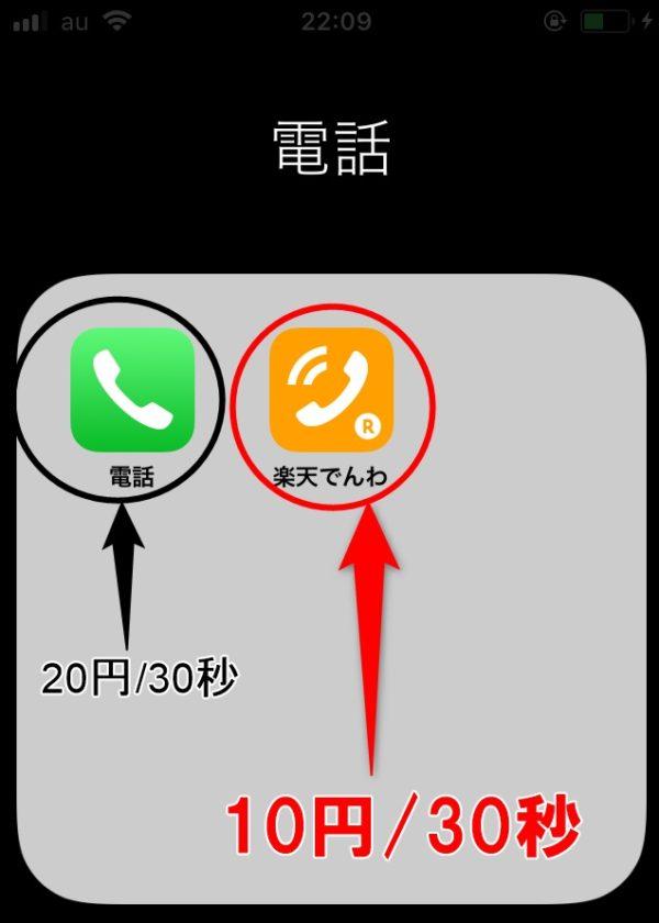 楽天でんわとデフォルト電話アプリ(iPhone)